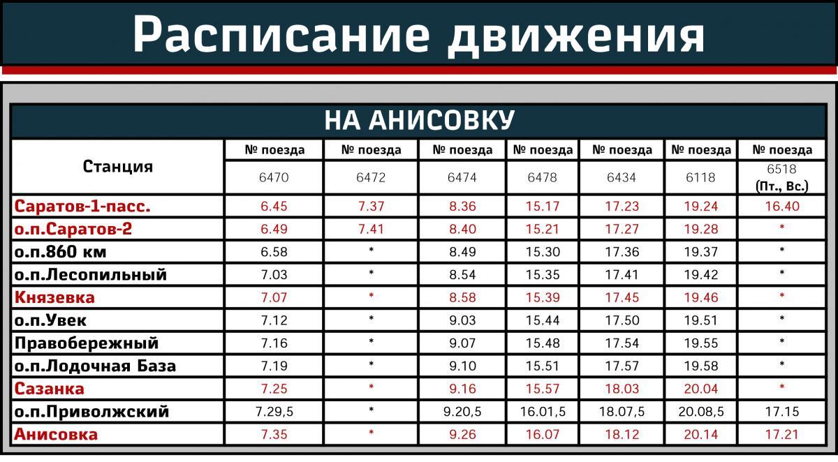 Маршруты городского транспорта Саратова: автобусы, маршрутки 86
